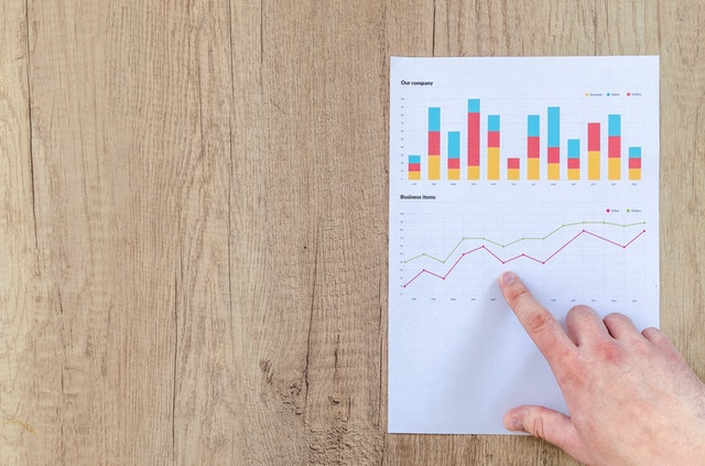 market penetration growth strategy
